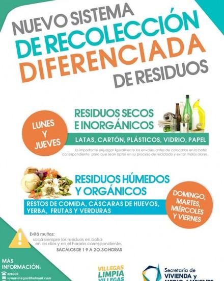 Afiche Clasificación de Residuos Domicliarios